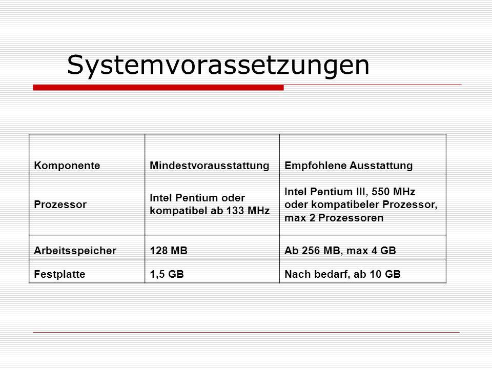 Systemvorassetzungen KomponenteMindestvorausstattungEmpfohlene Ausstattung Prozessor Intel Pentium oder kompatibel ab 133 MHz Intel Pentium III, 550 MHz oder kompatibeler Prozessor, max 2 Prozessoren Arbeitsspeicher128 MBAb 256 MB, max 4 GB Festplatte1,5 GBNach bedarf, ab 10 GB