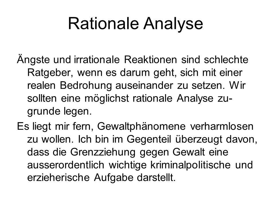 Rationale Analyse Ängste und irrationale Reaktionen sind schlechte Ratgeber, wenn es darum geht, sich mit einer realen Bedrohung auseinander zu setzen