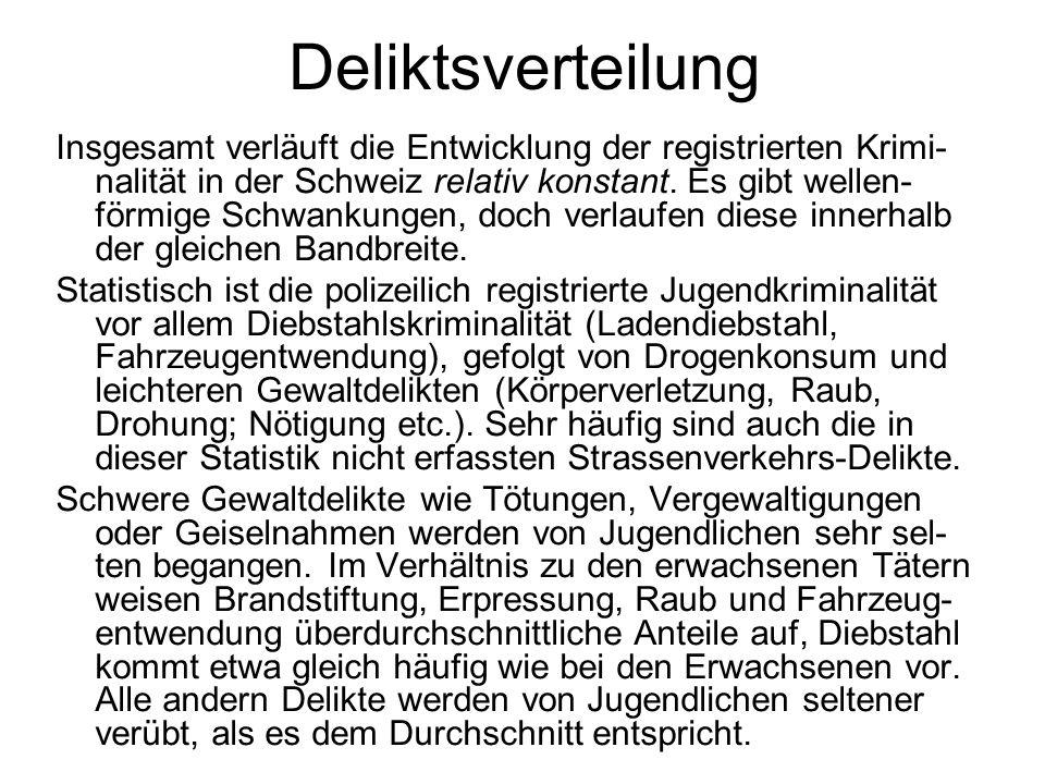 Deliktsverteilung Insgesamt verläuft die Entwicklung der registrierten Krimi- nalität in der Schweiz relativ konstant. Es gibt wellen- förmige Schwank