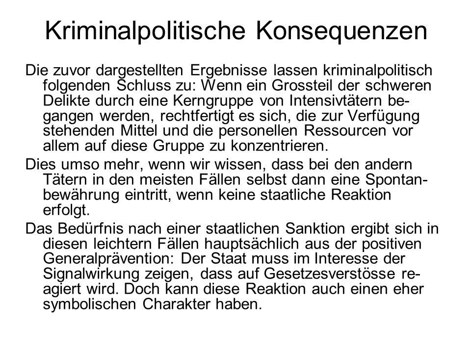 Kriminalpolitische Konsequenzen Die zuvor dargestellten Ergebnisse lassen kriminalpolitisch folgenden Schluss zu: Wenn ein Grossteil der schweren Deli