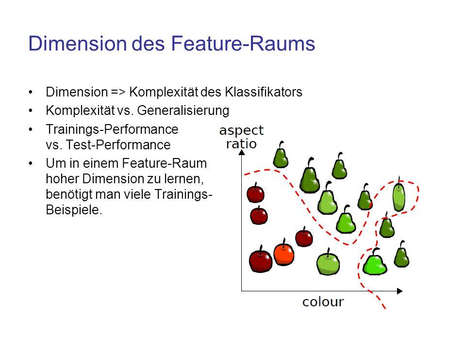Dimension des Feature-Raums Dimension => Komplexität des Klassifikators Komplexität vs. Generalisierung Trainings-Performance vs. Test-Performance Um