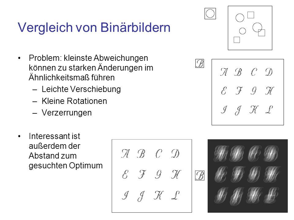 Vergleich von Binärbildern Problem: kleinste Abweichungen können zu starken Änderungen im Ähnlichkeitsmaß führen –Leichte Verschiebung –Kleine Rotatio