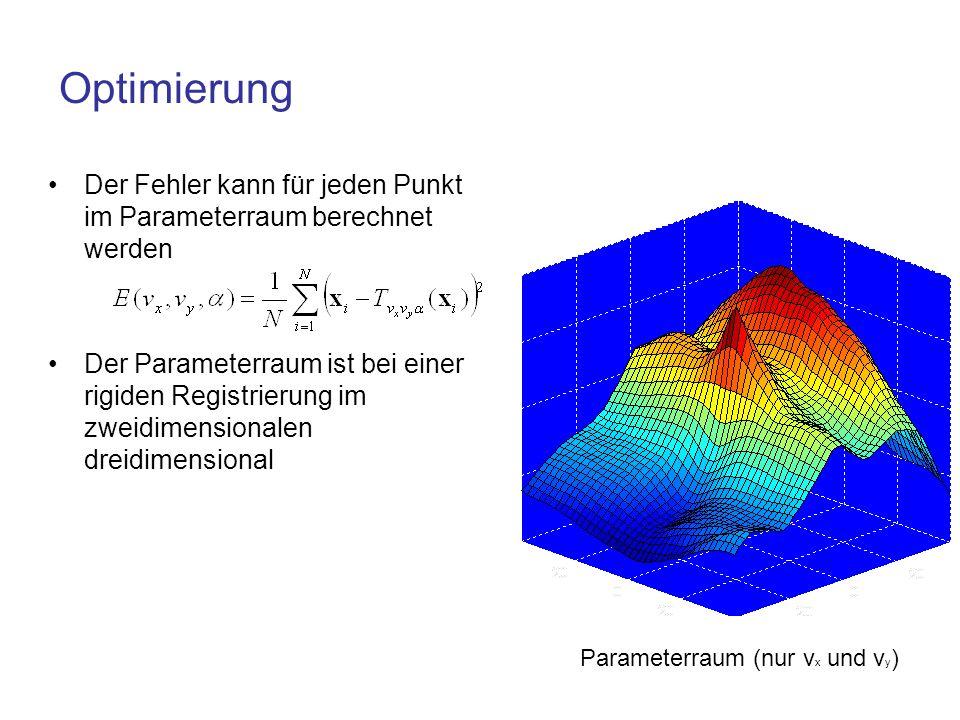 Optimierung Der Fehler kann für jeden Punkt im Parameterraum berechnet werden Der Parameterraum ist bei einer rigiden Registrierung im zweidimensional