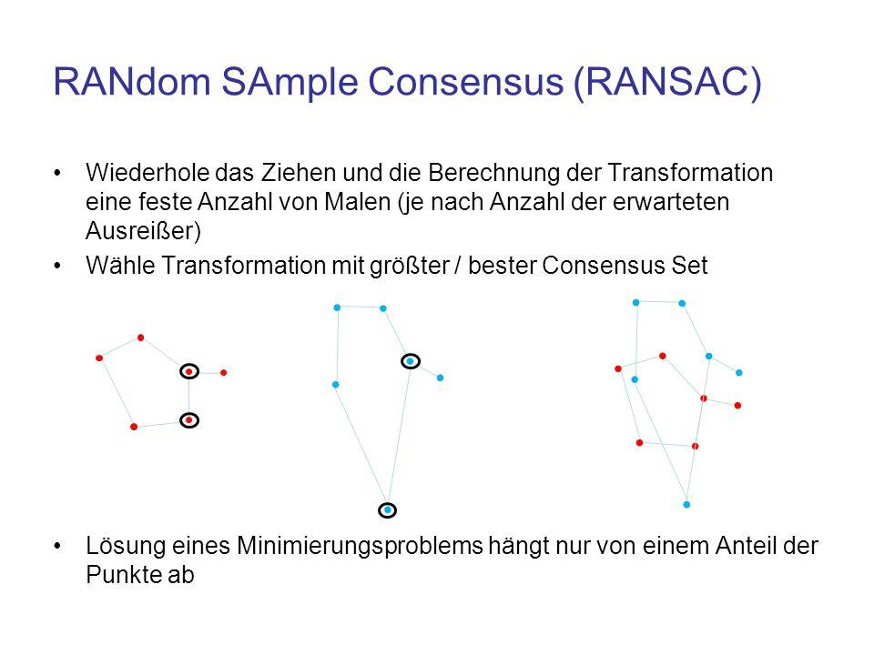 RANdom SAmple Consensus (RANSAC) Wiederhole das Ziehen und die Berechnung der Transformation eine feste Anzahl von Malen (je nach Anzahl der erwartete