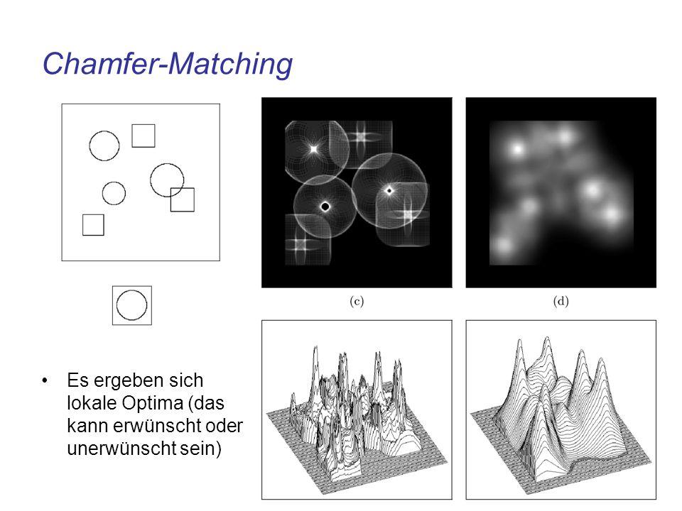 Linear Discriminant Analysis (LDA) Gleichsetzen um Trennebene zu finden Gemeinsame Kovarianzmatrix –Mache Daten Mittelwertfrei