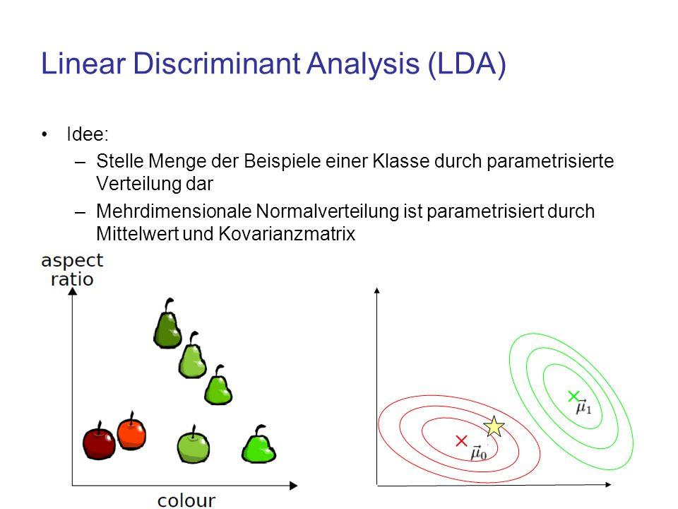 Linear Discriminant Analysis (LDA) Idee: –Stelle Menge der Beispiele einer Klasse durch parametrisierte Verteilung dar –Mehrdimensionale Normalverteil