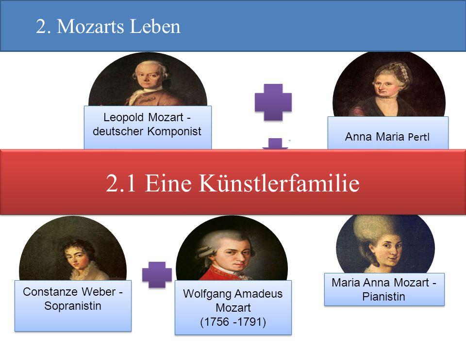 Leopold Mozart - deutscher Komponist Anna Maria Pertl Constanze Weber - Sopranistin Wolfgang Amadeus Mozart (1756 -1791) Wolfgang Amadeus Mozart (1756