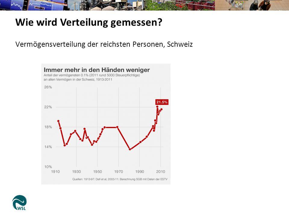 Vermögensverteilung der reichsten Personen, Schweiz Wie wird Verteilung gemessen?