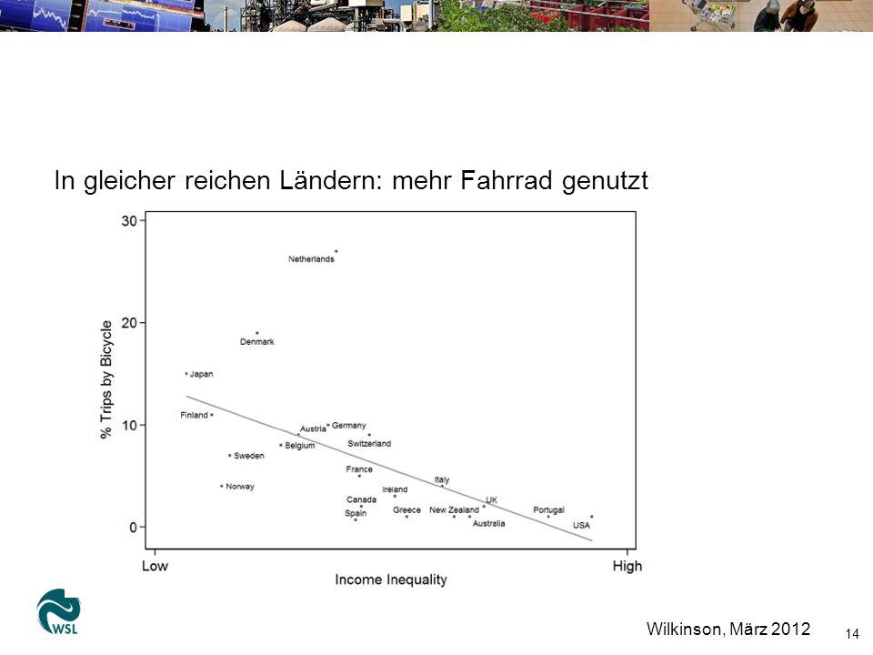 14 In gleicher reichen Ländern: mehr Fahrrad genutzt Wilkinson, März 2012