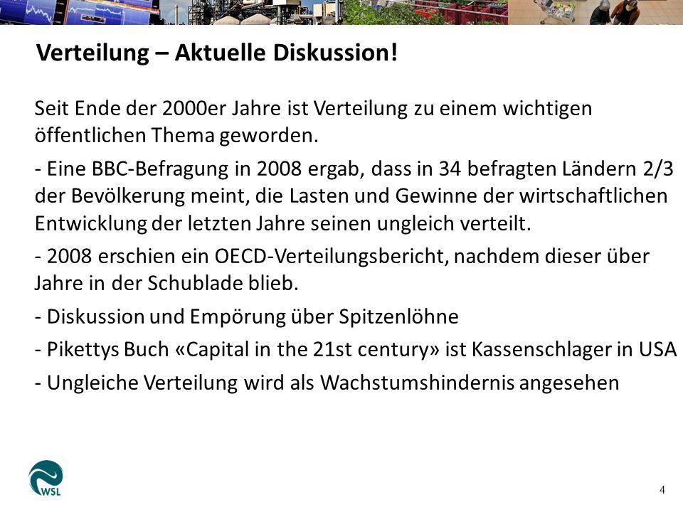 4 Verteilung – Aktuelle Diskussion! Seit Ende der 2000er Jahre ist Verteilung zu einem wichtigen öffentlichen Thema geworden. - Eine BBC-Befragung in