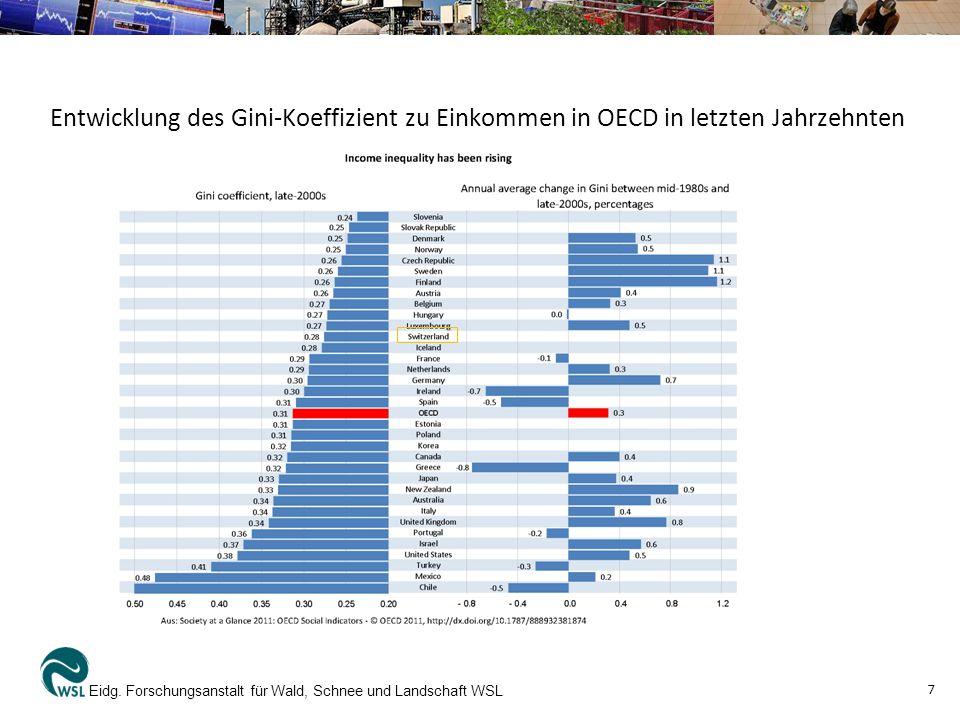 Eidg. Forschungsanstalt für Wald, Schnee und Landschaft WSL 7 Entwicklung des Gini-Koeffizient zu Einkommen in OECD in letzten Jahrzehnten