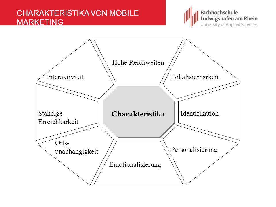 CHARAKTERISTIKA VON MOBILE MARKETING Charakteristika Hohe Reichweiten Emotionalisierung Identifikation Ständige Erreichbarkeit Orts- unabhängigkeit Pe