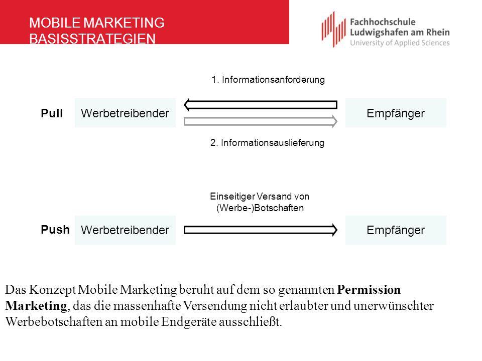 MOBILE MARKETING BASISSTRATEGIEN Werbetreibender Pull Empfänger 1. Informationsanforderung 2. Informationsauslieferung Werbetreibender Push Empfänger