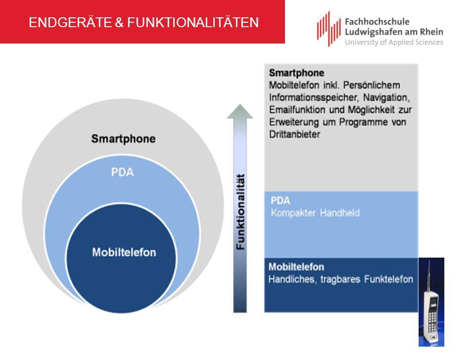 AGENDA Mobile Marketing 1.Begriffsdefinition und Verständnis 2.