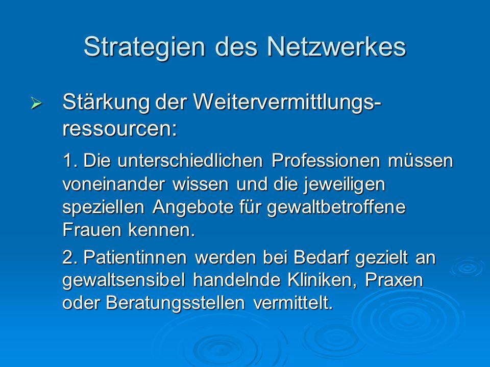 Strategien des Netzwerkes  Stärkung der Weitervermittlungs- ressourcen: 1. Die unterschiedlichen Professionen müssen voneinander wissen und die jewei