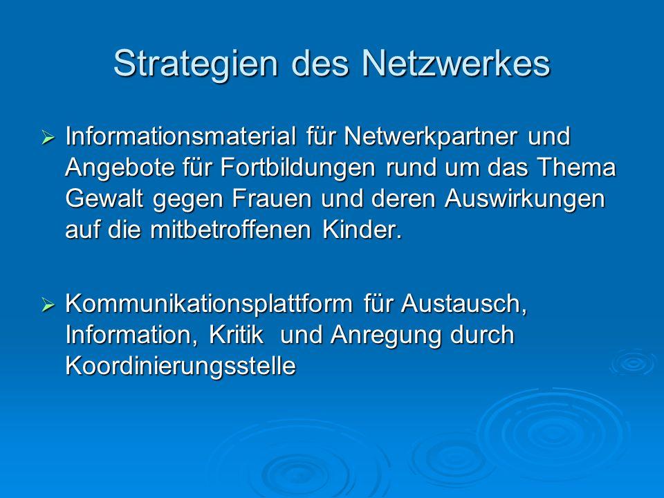 Strategien des Netzwerkes  Informationsmaterial für Netwerkpartner und Angebote für Fortbildungen rund um das Thema Gewalt gegen Frauen und deren Aus