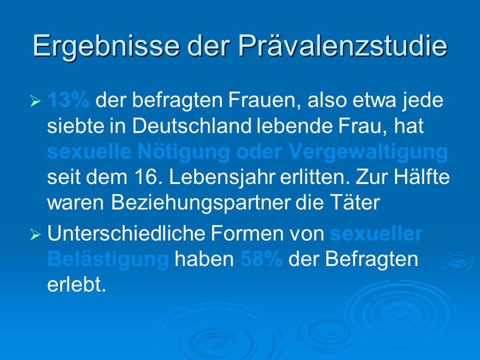 Ergebnisse der Prävalenzstudie   13% der befragten Frauen, also etwa jede siebte in Deutschland lebende Frau, hat sexuelle Nötigung oder Vergewaltig