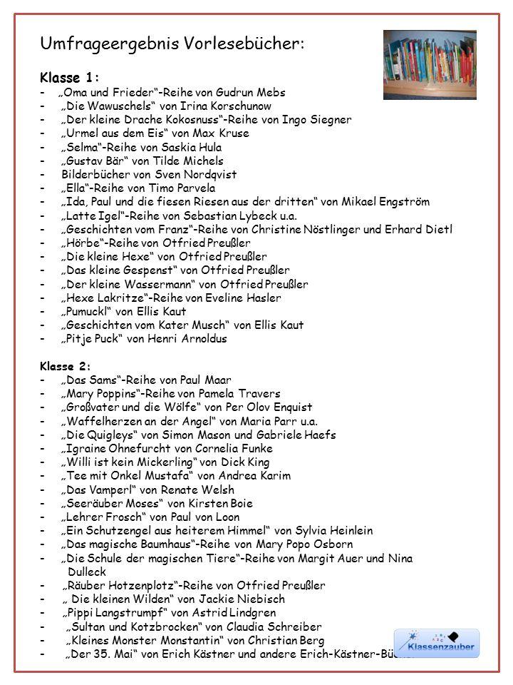 """Klasse 3: -""""Kein Keks für Kobolde von Cornelia Funke -""""Räuberschule von Gudrun Pausewang -""""Die fabelhafte Miss Braitwhistle von Sabine Ludwig -""""Der kleine Ritter Trenk von Kirsten Boie -""""Yoko von Knister -""""Der magische Buchladen von Barbara Friedl-Stocks -""""Gustav Gorky von Erhard Dietl -""""Die Hexe zieht ein von Ingrid Uebe -""""Jim Knopf -Reihe von Miachael Ende -""""Die drei ??? -Reihe -""""Das wilde Pack von André Marx, Boris Pfeiffer -""""Das Dschungelbuch von R."""