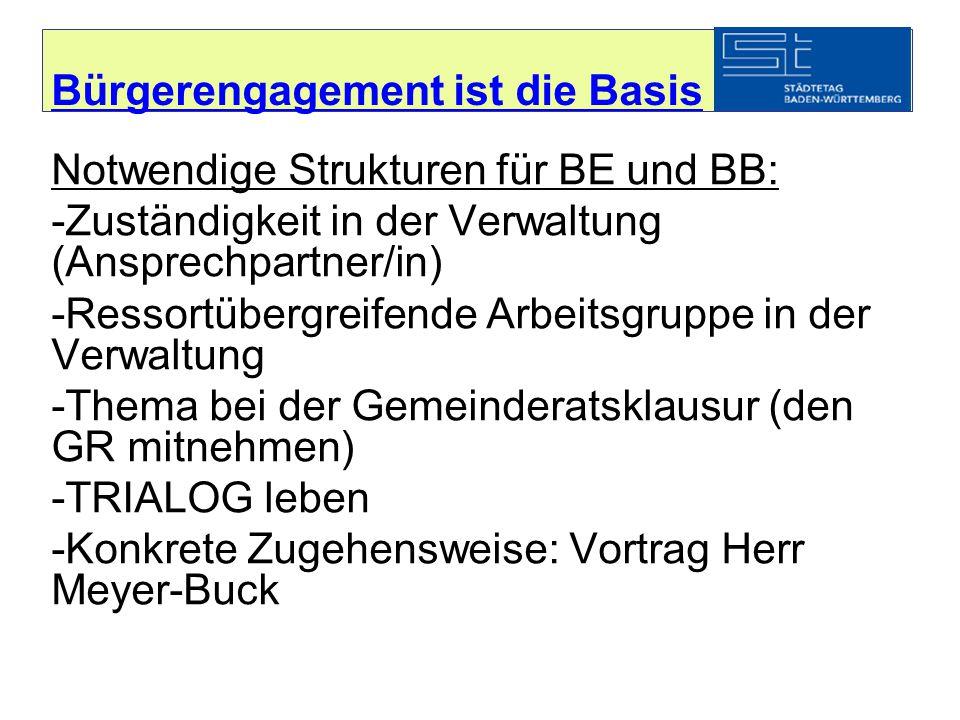 Bürgerengagement ist die Basis Notwendige Strukturen für BE und BB: -Zuständigkeit in der Verwaltung (Ansprechpartner/in) -Ressortübergreifende Arbeitsgruppe in der Verwaltung -Thema bei der Gemeinderatsklausur (den GR mitnehmen) -TRIALOG leben -Konkrete Zugehensweise: Vortrag Herr Meyer-Buck