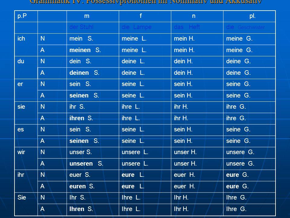 Grammatik IV. Possessivpronomen im Nominativ und Akkusativ p.P m f n pl. der Stuhldie Lampedas Heftdie Geschwister ichNmein S.meine L.mein H.meine G.