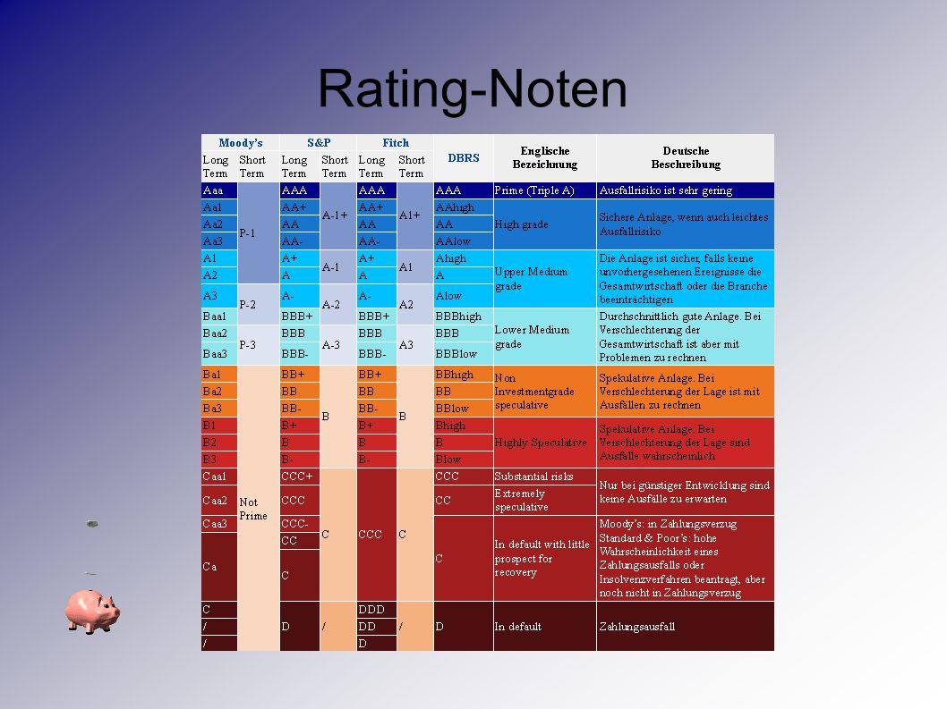 Rating-Noten