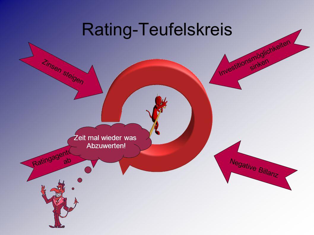 Rating-Teufelskreis Ratingagentur wertet ab Zinsen steigen Investitionsmöglichkeiten sinken Negative Billanz Zeit mal wieder was Abzuwerten!