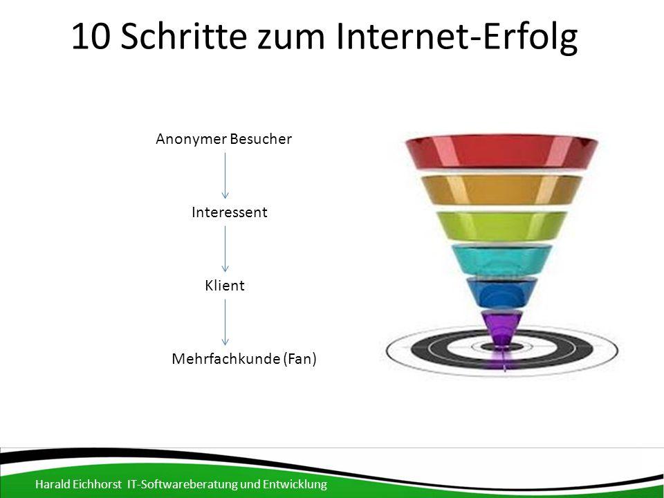 10 Schritte zum Internet-Erfolg Anonymer Besucher Harald Eichhorst IT-Softwareberatung und Entwicklung Interessent Klient Mehrfachkunde (Fan)