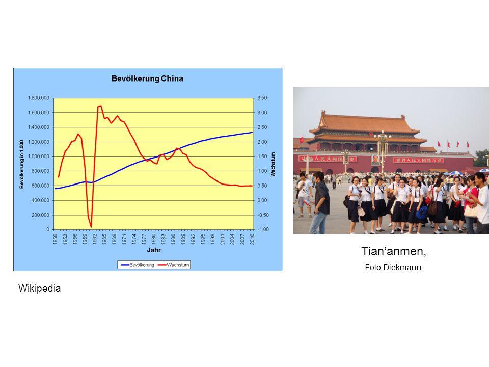 Wikipedia Tian'anmen, Foto Diekmann