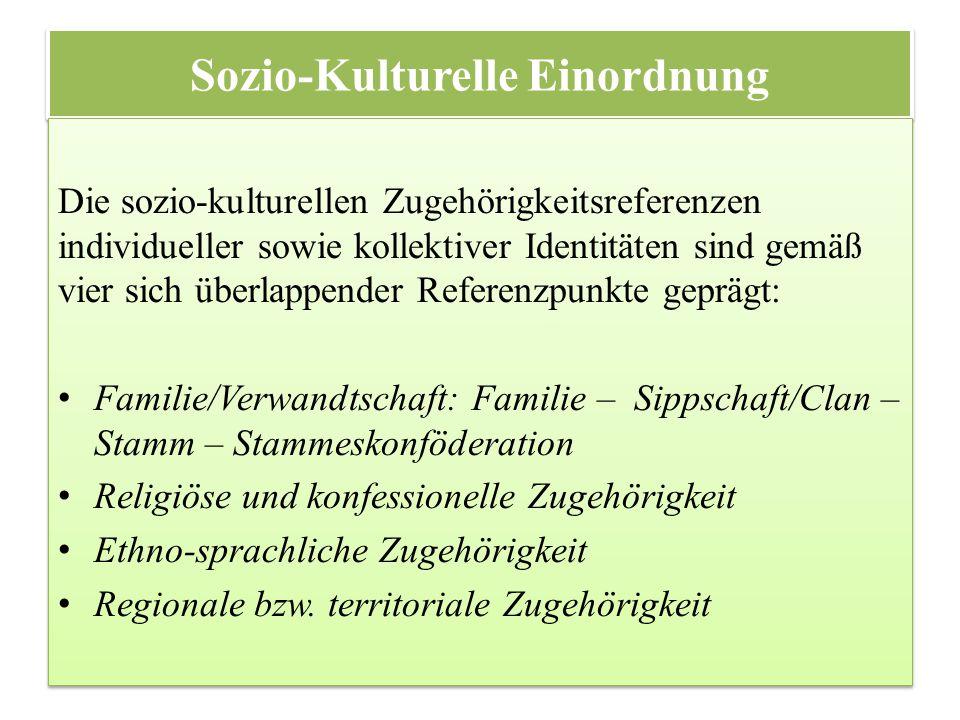 Sozio-Kulturelle Einordnung Die sozio-kulturellen Zugehörigkeitsreferenzen individueller sowie kollektiver Identitäten sind gemäß vier sich überlappen