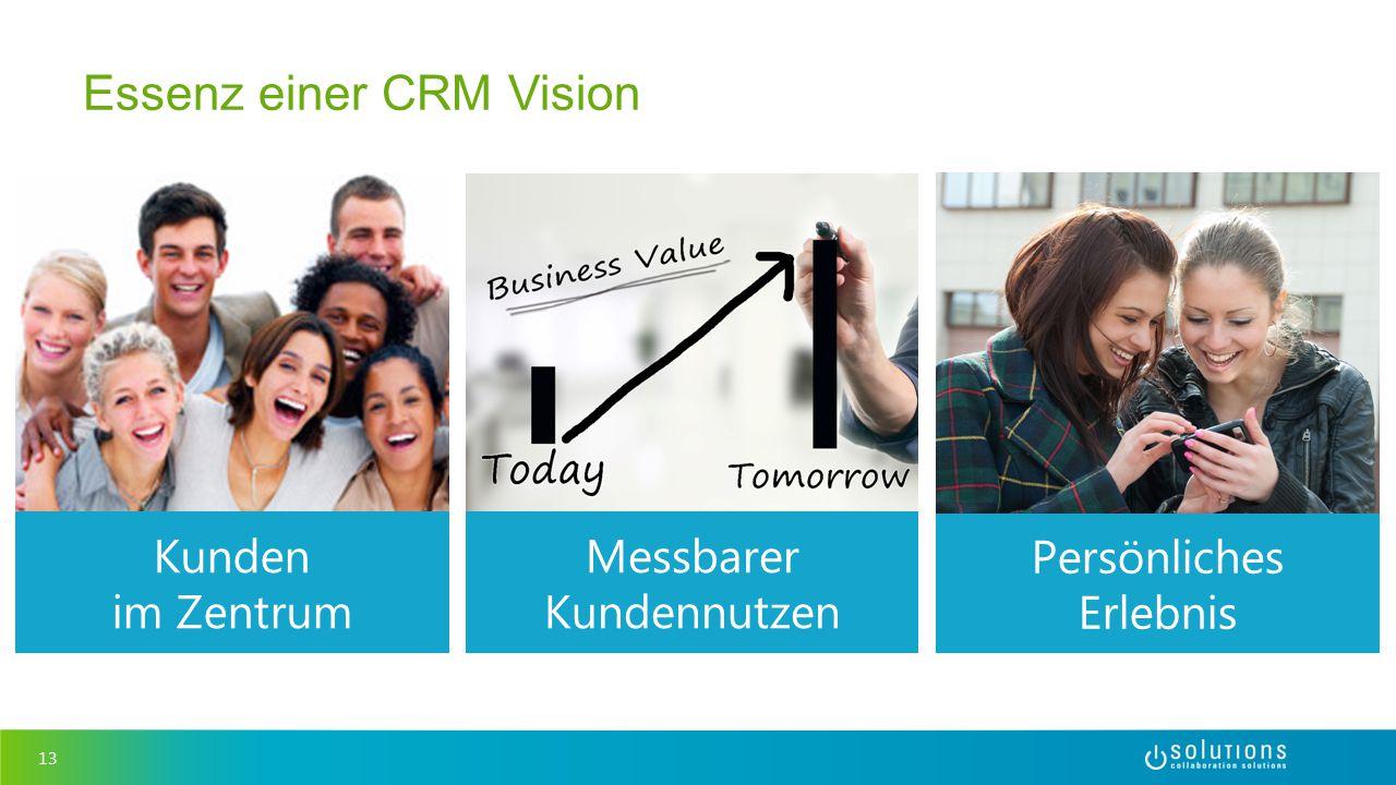 13 Essenz einer CRM Vision Kunden im Zentrum Messbarer Kundennutzen Persönliches Erlebnis