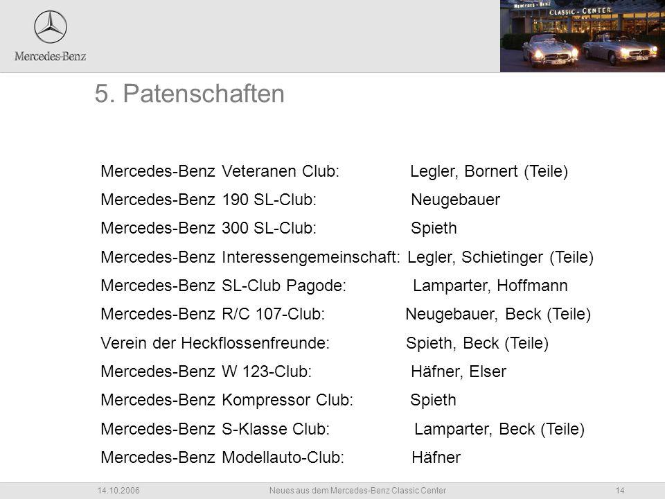 14Neues aus dem Mercedes-Benz Classic Center14.10.2006 5. Patenschaften Mercedes-Benz Veteranen Club: Legler, Bornert (Teile) Mercedes-Benz 190 SL-Clu