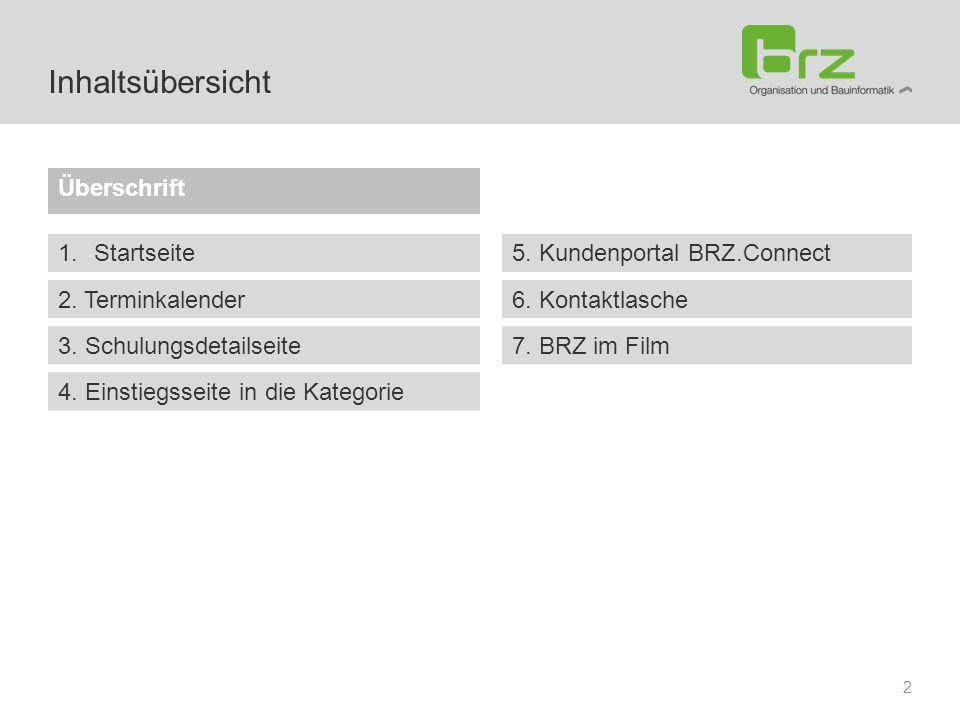 Inhaltsübersicht 2 Überschrift 1.Startseite5. Kundenportal BRZ.Connect 2.