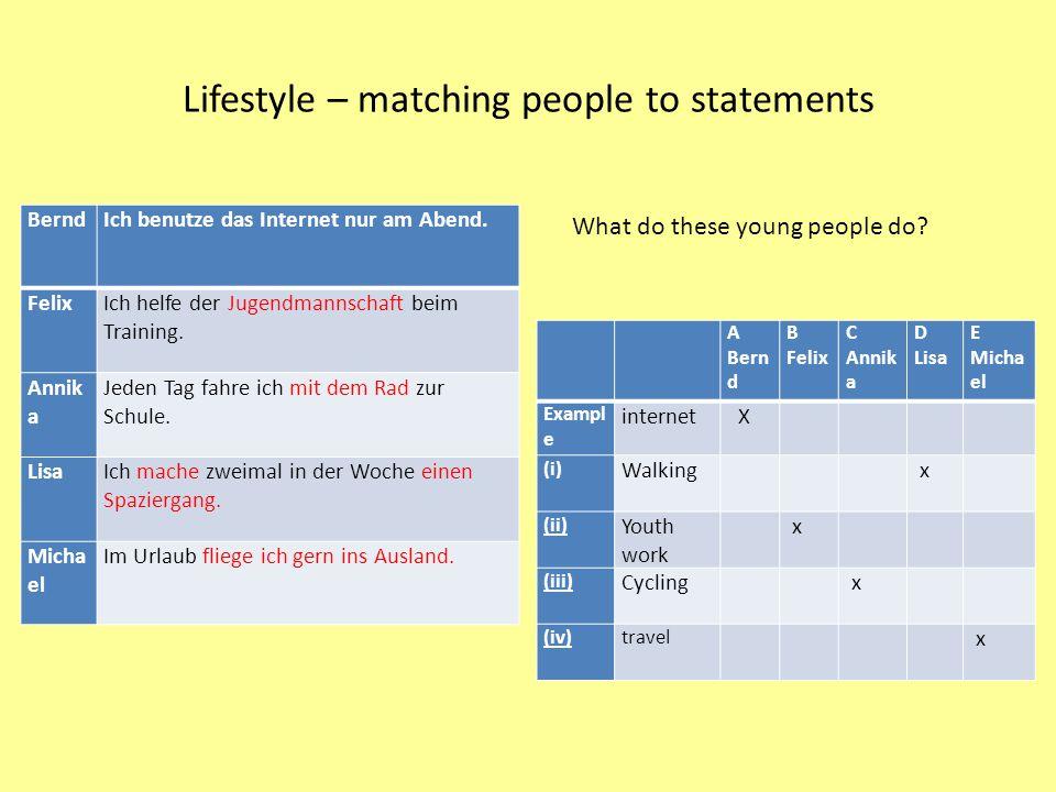 Lifestyle – matching people to statements BerndIch benutze das Internet nur am Abend.