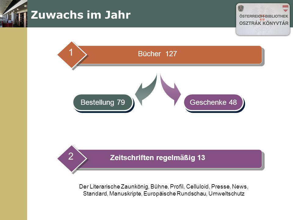 Veranstaltungen 12. Oktober Ungarn liest Österreich