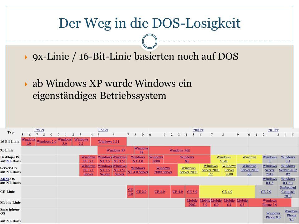Der Weg in die DOS-Losigkeit  9x-Linie / 16-Bit-Linie basierten noch auf DOS  ab Windows XP wurde Windows ein eigenständiges Betriebssystem
