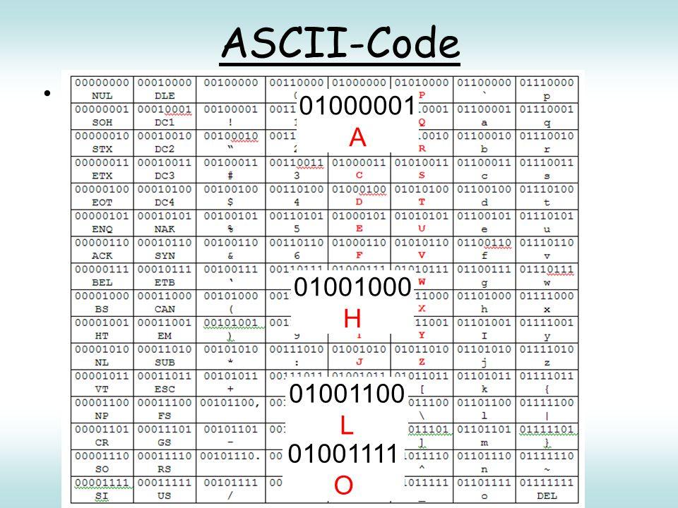 ASCII-Code ASCII: American Standard Code for Information Interchange 01001000 H 01000001 A 01001100 L 01001111 O
