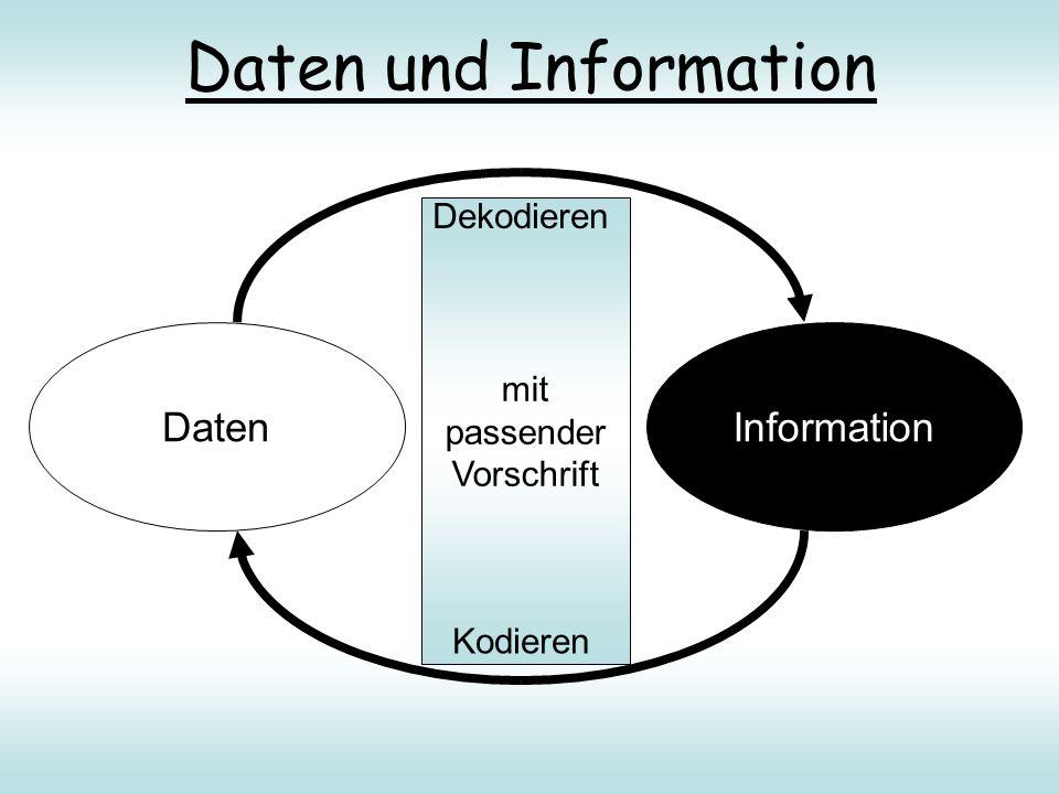 mit passender Vorschrift Daten und Information DatenInformation Dekodieren Kodieren