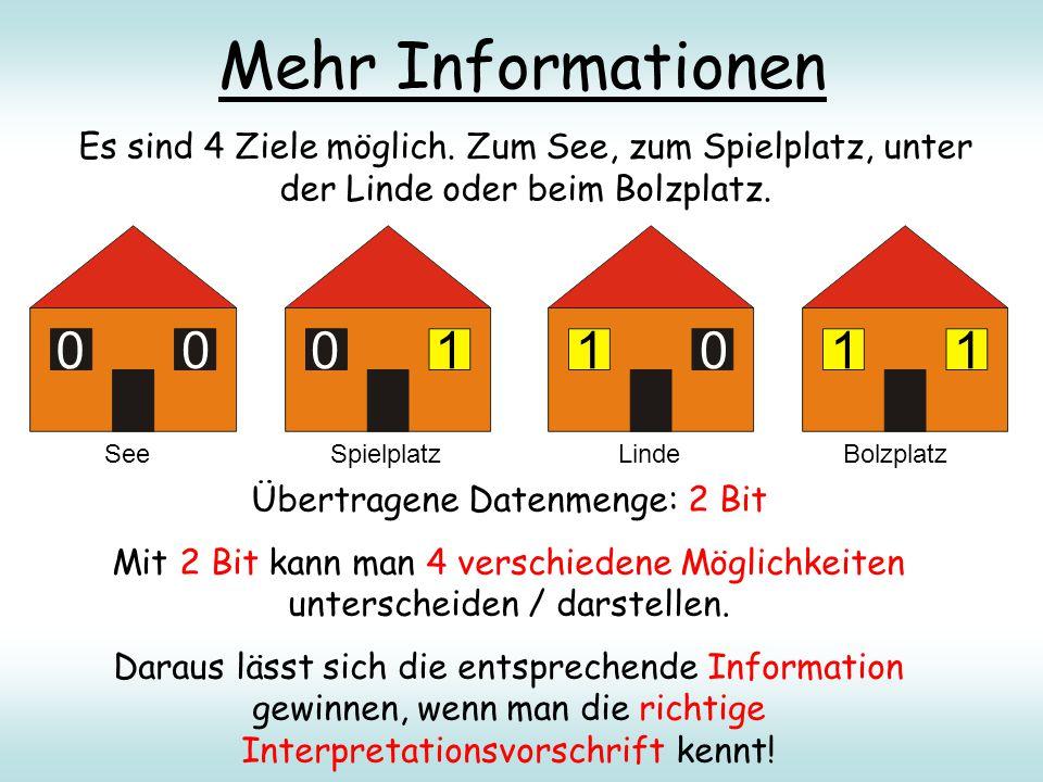 Mehr Informationen Es sind 4 Ziele möglich. Zum See, zum Spielplatz, unter der Linde oder beim Bolzplatz. SeeLindeSpielplatzBolzplatz 0 0 010111 Übert