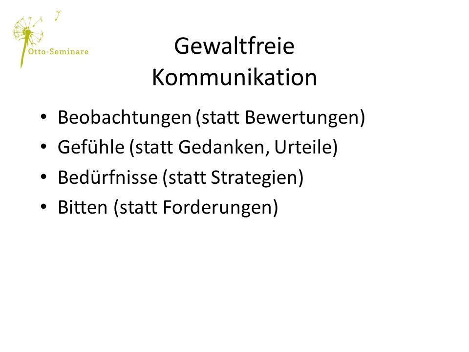 Gewaltfreie Kommunikation Beobachtungen (statt Bewertungen) Gefühle (statt Gedanken, Urteile) Bedürfnisse (statt Strategien) Bitten (statt Forderungen