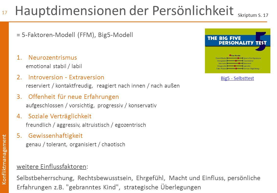 Konfliktmanagement Hauptdimensionen der Persönlichkeit = 5-Faktoren-Modell (FFM), Big5-Modell 1.Neurozentrismus emotional stabil / labil 2.Introversio