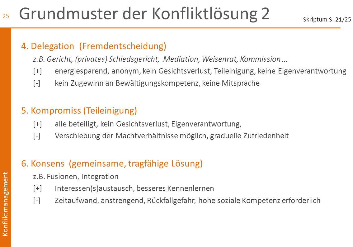 Konfliktmanagement Grundmuster der Konfliktlösung 2 4. Delegation (Fremdentscheidung) z.B. Gericht, (privates) Schiedsgericht, Mediation, Weisenrat, K