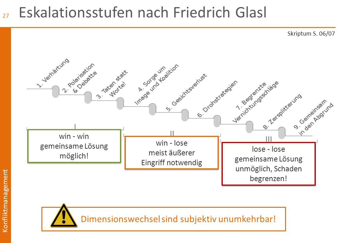 Konfliktmanagement Eskalationsstufen nach Friedrich Glasl 27 win - win gemeinsame Lösung möglich! win - win gemeinsame Lösung möglich! win - lose meis