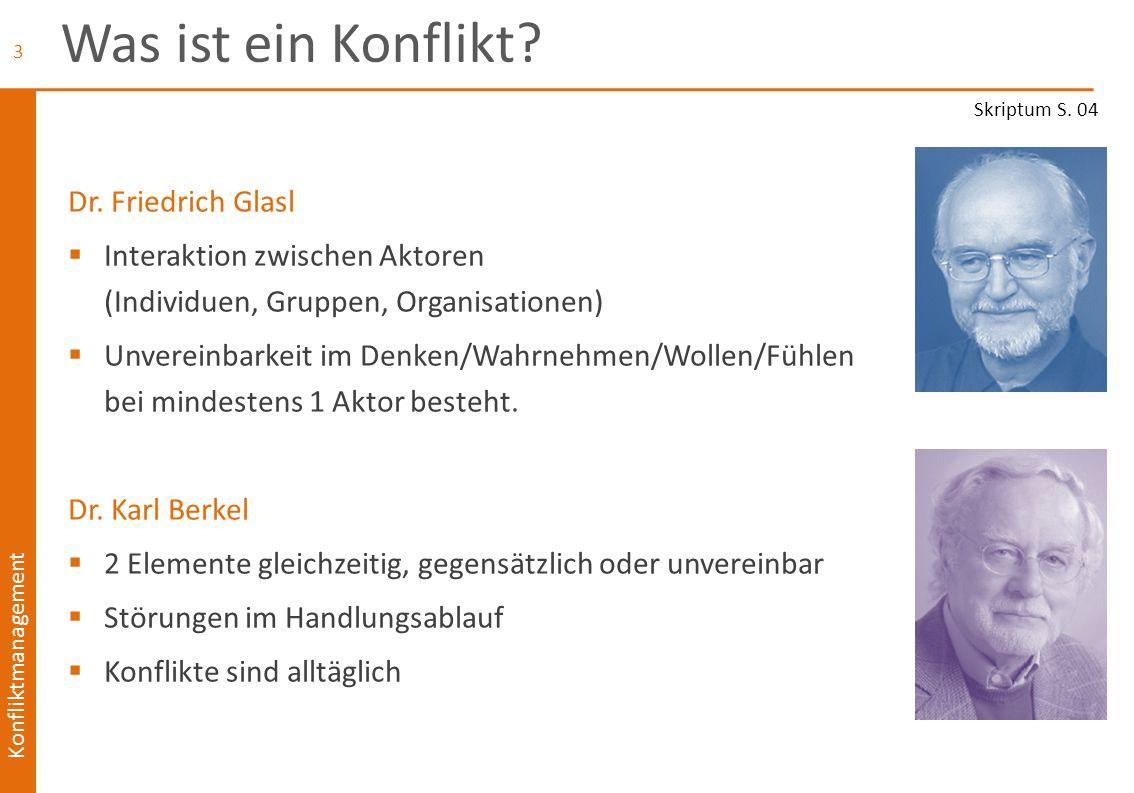 Konfliktmanagement Was ist ein Konflikt? Dr. Friedrich Glasl  Interaktion zwischen Aktoren (Individuen, Gruppen, Organisationen)  Unvereinbarkeit im