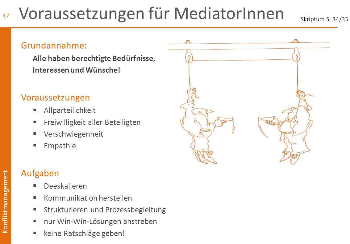 Konfliktmanagement Voraussetzungen für MediatorInnen Grundannahme: Alle haben berechtigte Bedürfnisse, Interessen und Wünsche! Voraussetzungen  Allpa