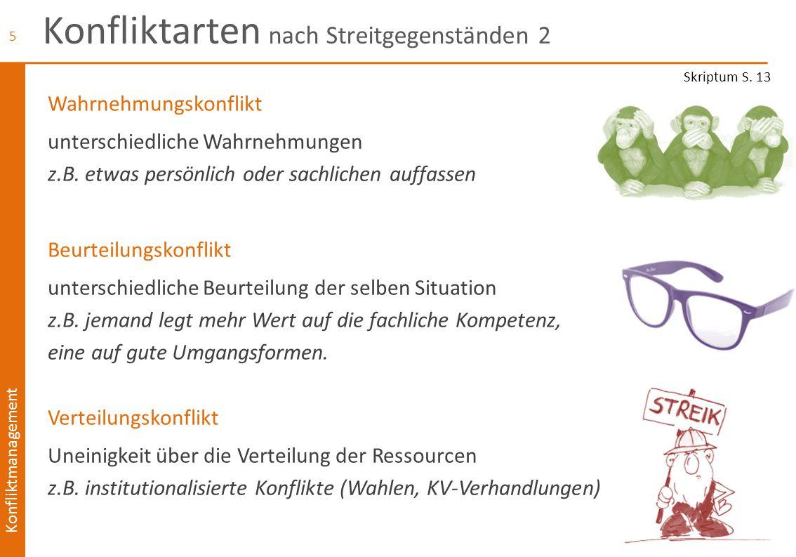 Konfliktmanagement Konflikt-Diagnose Was sind die Streitpunkte .