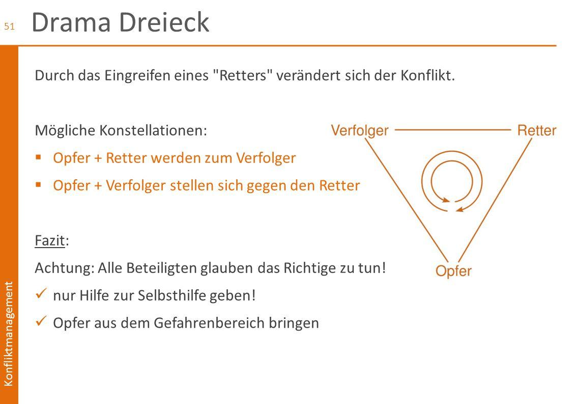 Konfliktmanagement Drama Dreieck Durch das Eingreifen eines