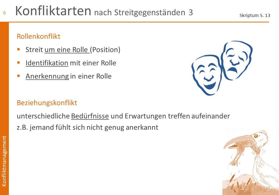 Konfliktmanagement Eskalationsstufen nach Friedrich Glasl 27 win - win gemeinsame Lösung möglich.