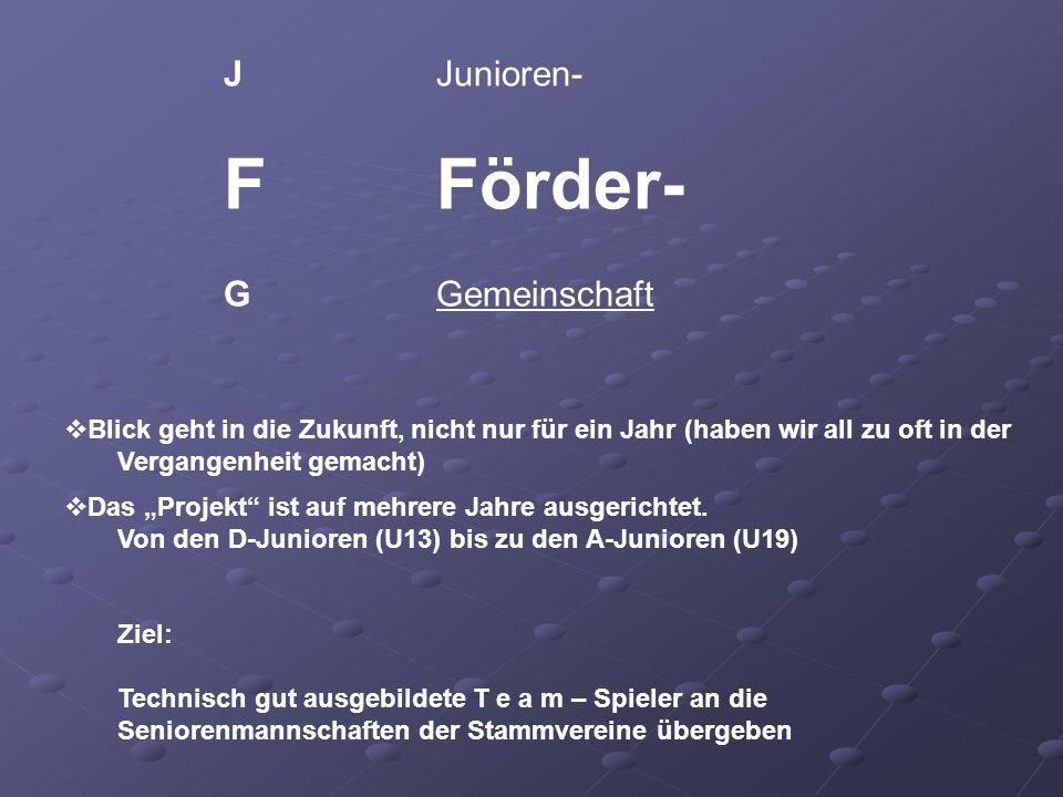 """JJunioren- FFörder- GGemeinschaft  Blick geht in die Zukunft, nicht nur für ein Jahr (haben wir all zu oft in der Vergangenheit gemacht)  Das """"Projekt ist auf mehrere Jahre ausgerichtet."""