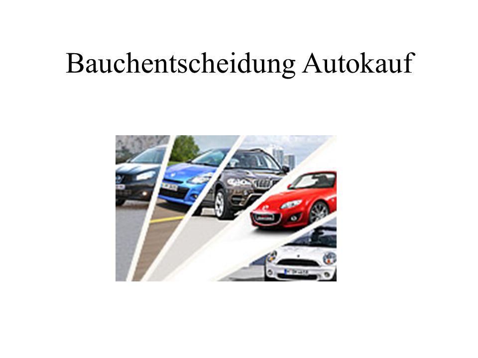 Bauchentscheidung Autokauf