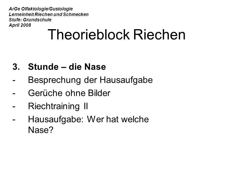 3.Stunde – die Nase -Besprechung der Hausaufgabe -Gerüche ohne Bilder -Riechtraining II -Hausaufgabe: Wer hat welche Nase.